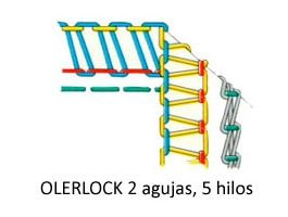 Máquina remalladora 5 hilos Overlock Sewmaq X1-5